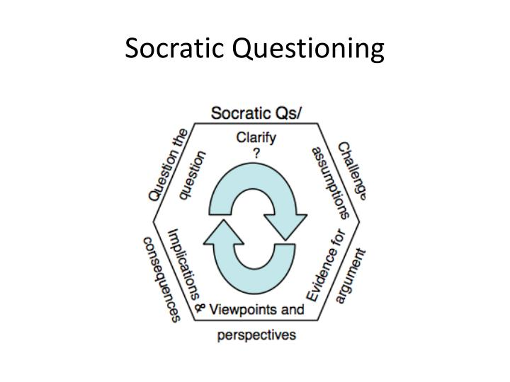 Socratic Questioning