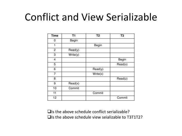Conflict and view s erializable