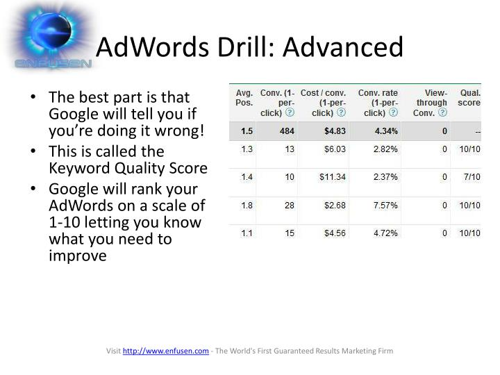 AdWords Drill: Advanced