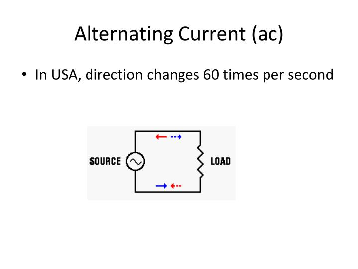 Alternating Current (ac)