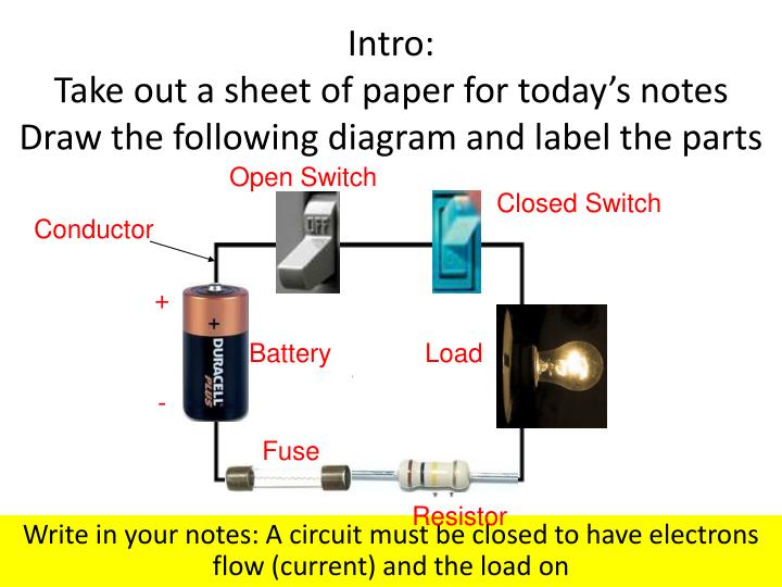 Intro take out a sheet of paper for today s notes draw the following diagram and label the parts1