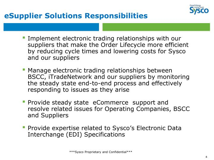 eSupplier Solutions Responsibilities