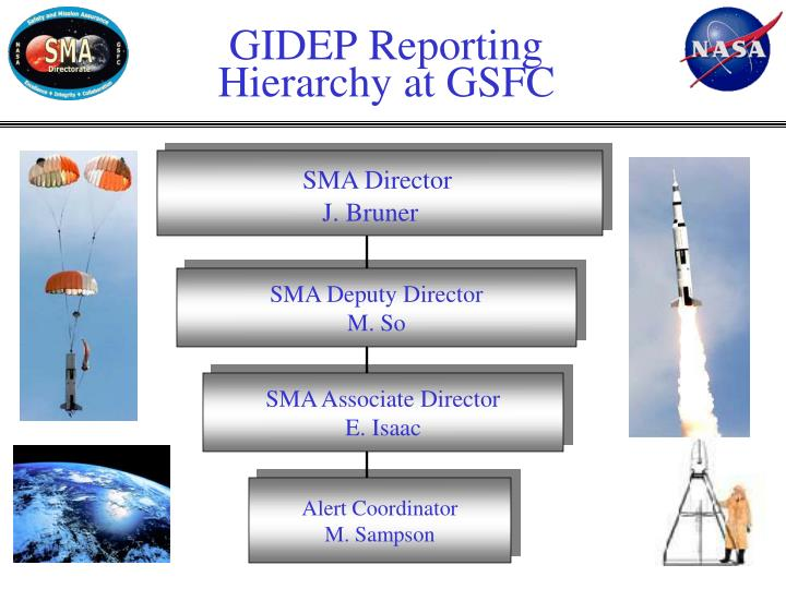 GIDEP Reporting