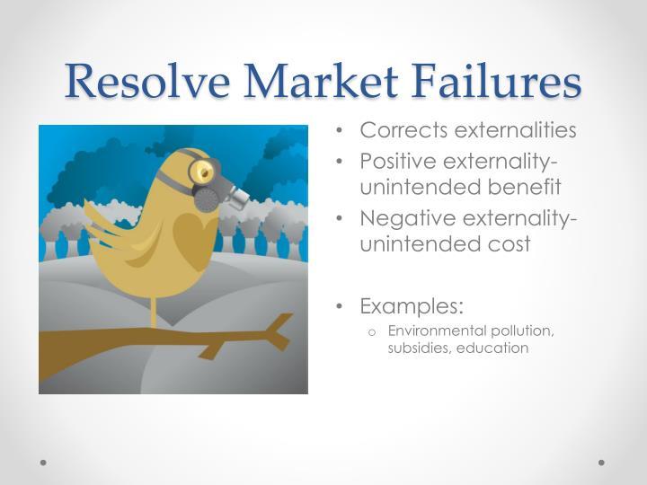 Resolve Market Failures