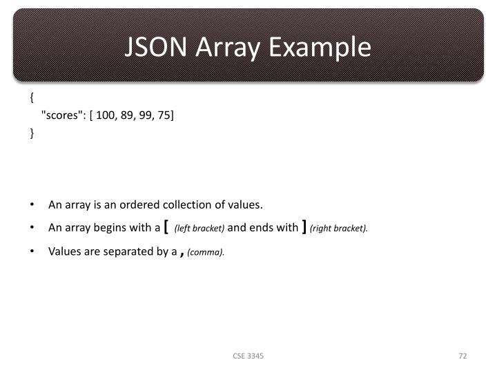 JSON Array Example