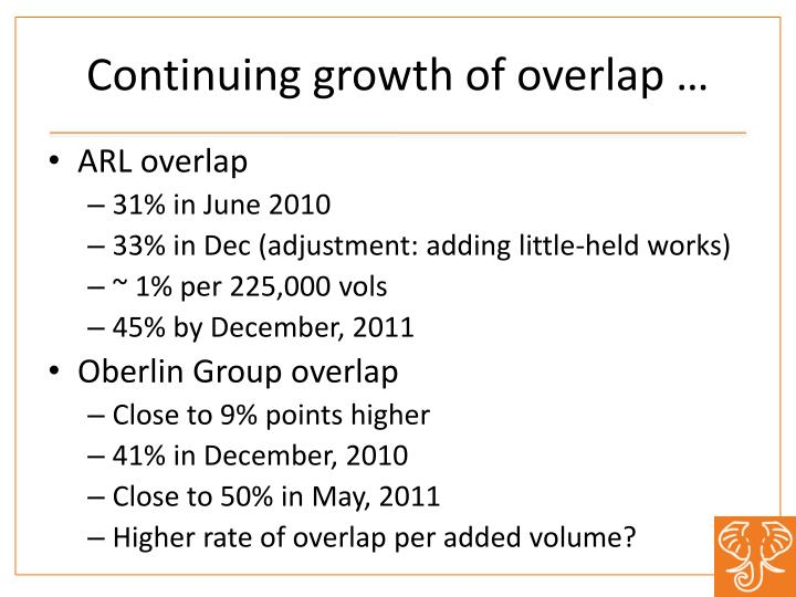 Continuing growth of overlap …