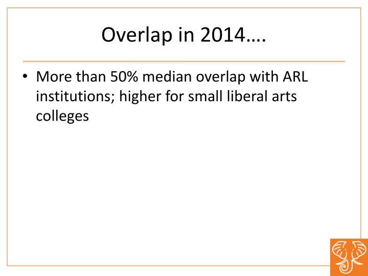 Overlap in 2014….