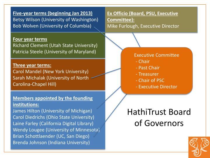 Five-year terms (beginning Jan 2013)