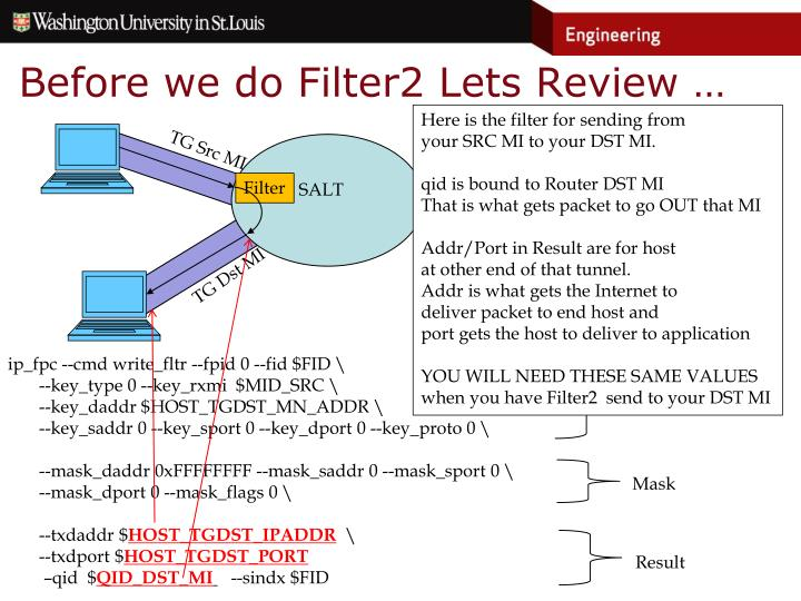 Before we do Filter2 Lets Review …