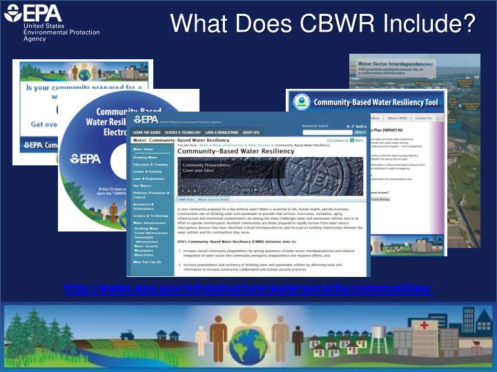 What Does CBWR Include?