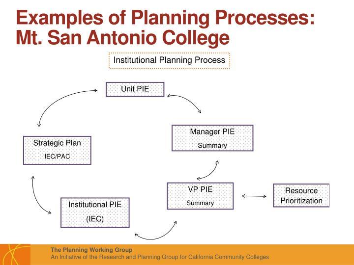 Examples of Planning Processes: Mt. San Antonio College