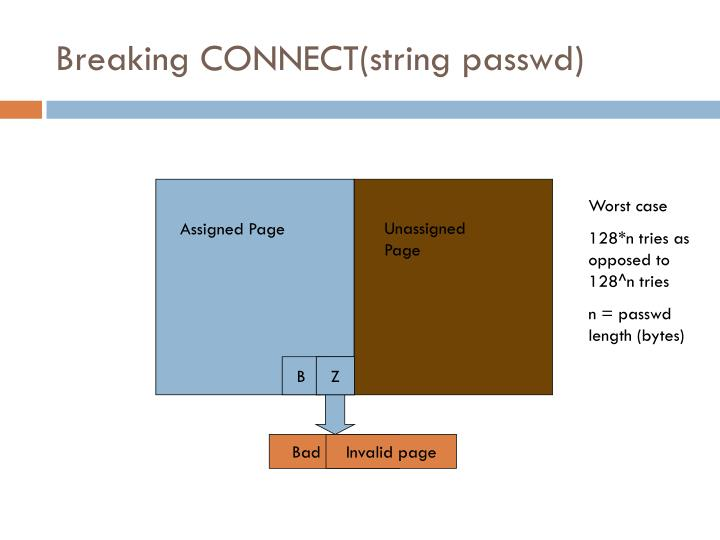 Breaking CONNECT(string passwd)