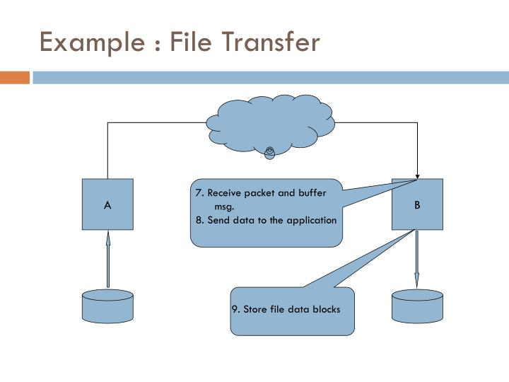 Example : File Transfer