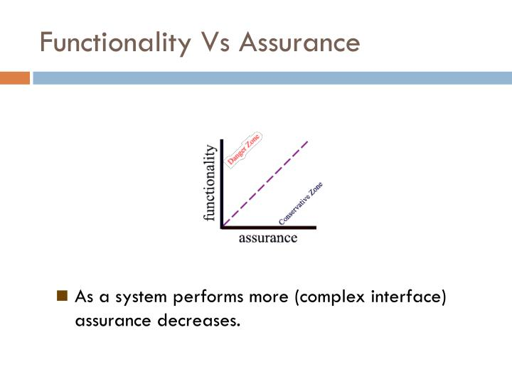 Functionality Vs Assurance