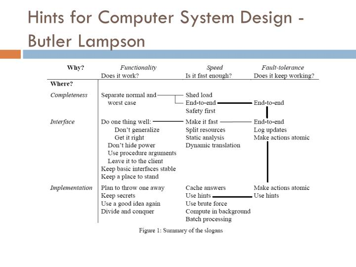 Hints for Computer System Design - Butler Lampson