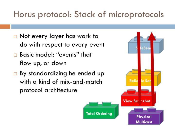 Horus protocol: Stack of microprotocols