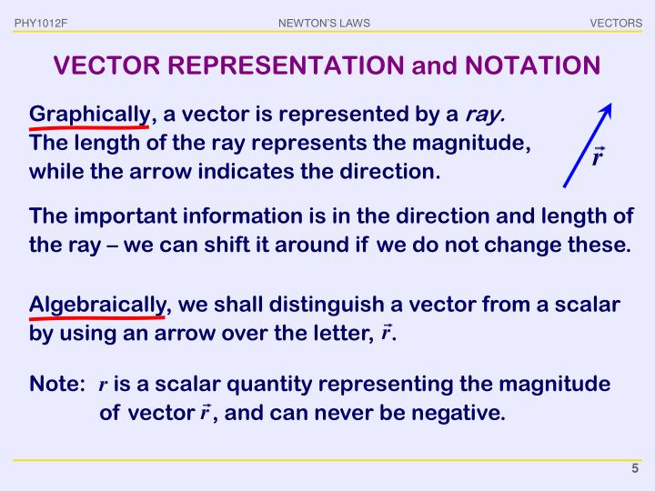 Algebraically, we shall distinguish a vector from a scalar by using an arrow over the letter,   .
