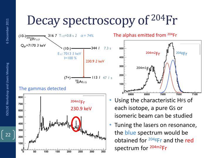 Decay spectroscopy of