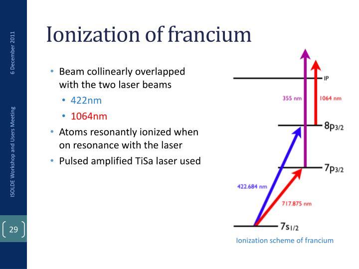 Ionization of francium