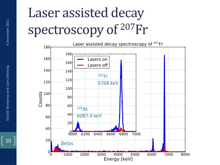 Laser assisted decay spectroscopy of