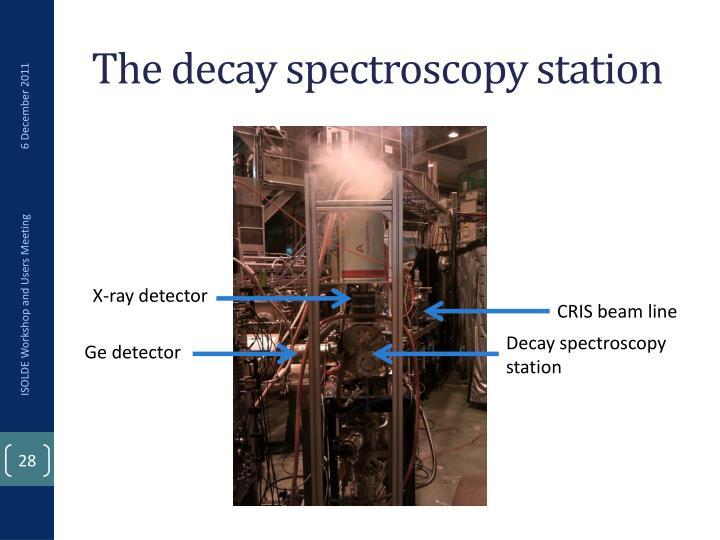 The decay spectroscopy station