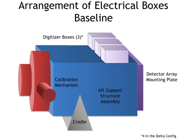 Arrangement of Electrical