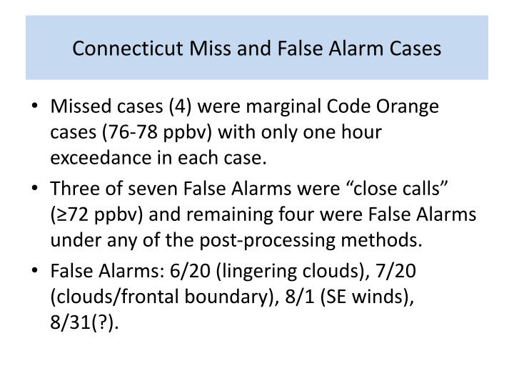 Connecticut Miss and False Alarm Cases