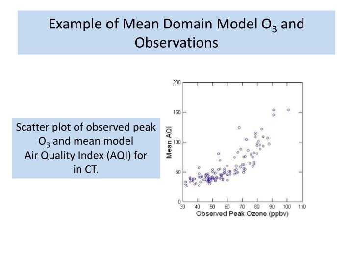 Example of Mean Domain Model O