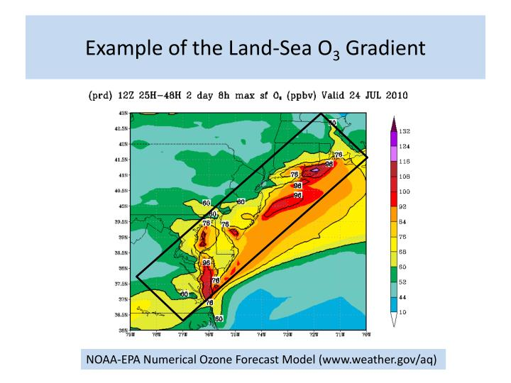 Example of the land sea o 3 gradient