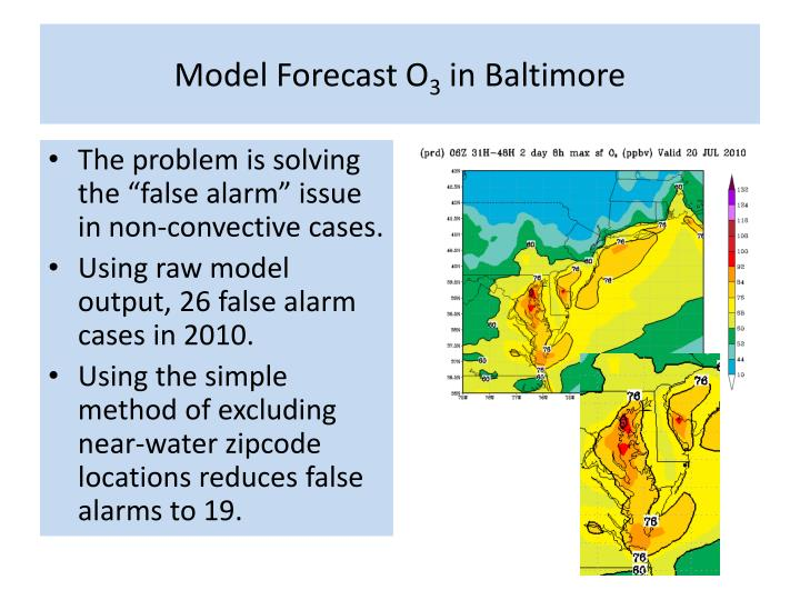 Model Forecast O