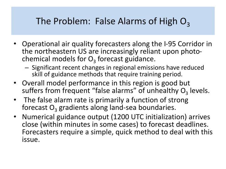 The Problem:  False Alarms of High O