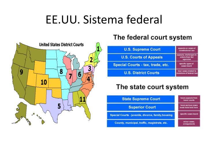 EE.UU. Sistema federal