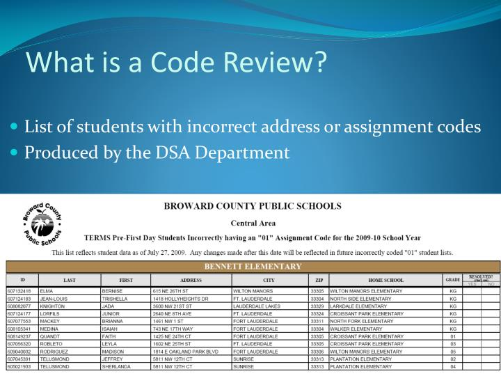 What is a Code Review?