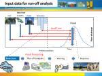 input data for run off analysis