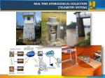 real time hydrological collection telemetry system