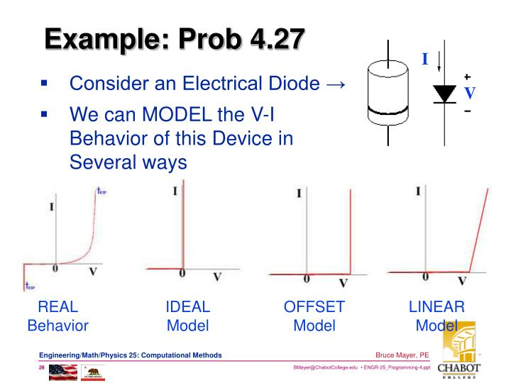 Consider an Electrical Diode →