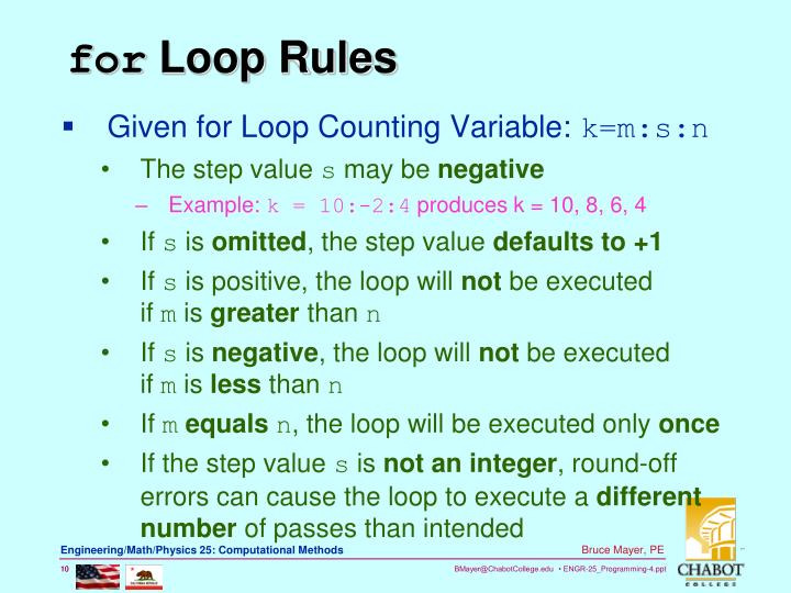 Given for Loop Counting Variable: