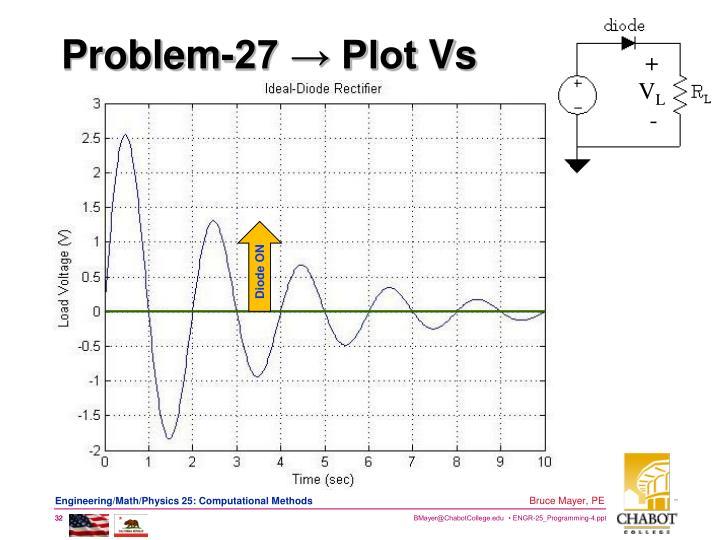 Problem-27 → Plot