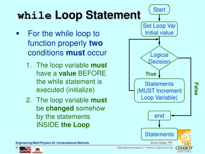 For the while loop to function properly