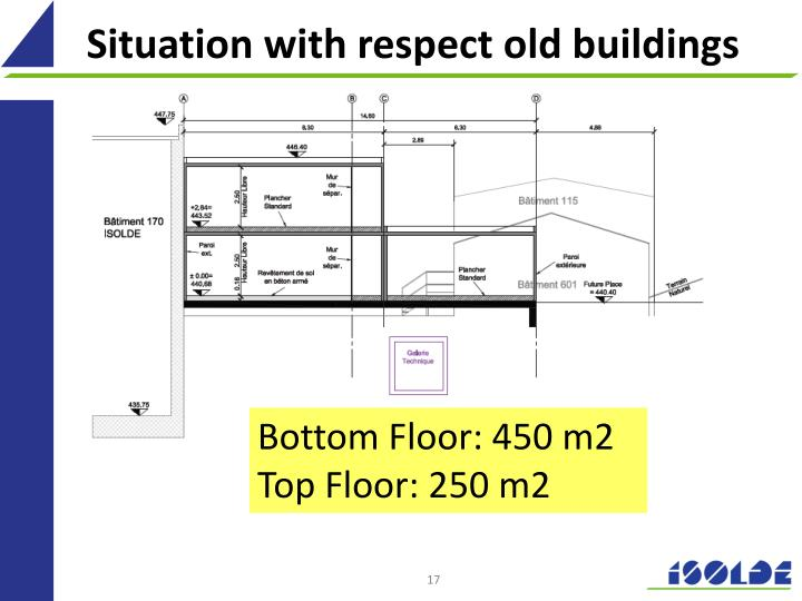 Situation with respect old buildings