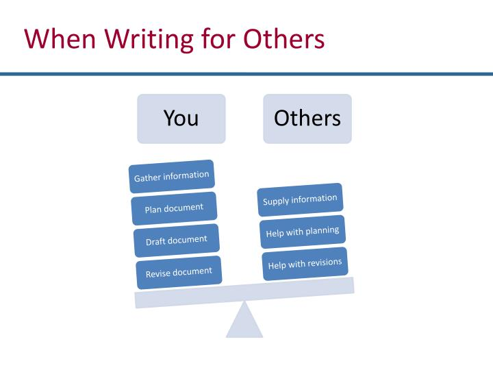 When Writing for Others