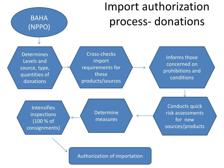 Import authorization process- donations