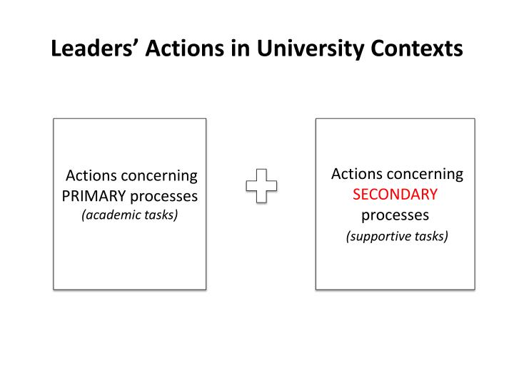 Leaders' Actions in University Contexts