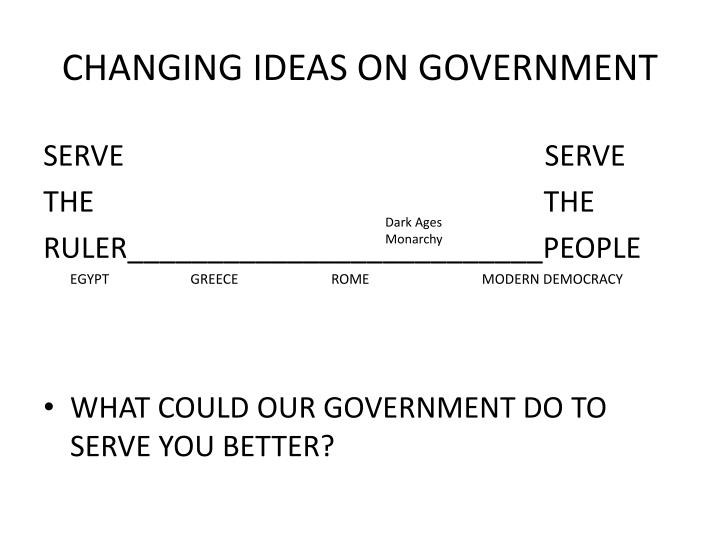 CHANGING IDEAS ON GOVERNMENT