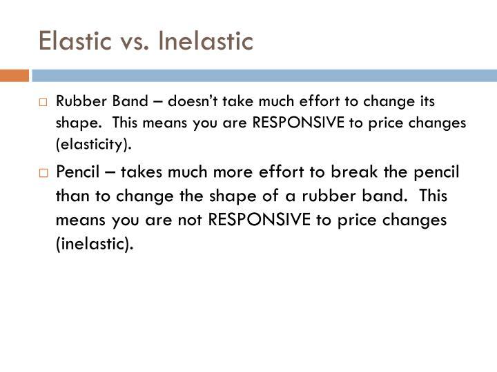 Elastic vs. Inelastic