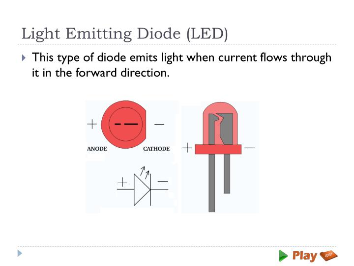 Light Emitting Diode Led N on zener symbol