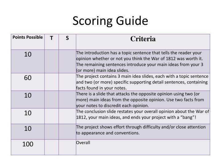 Scoring Guide