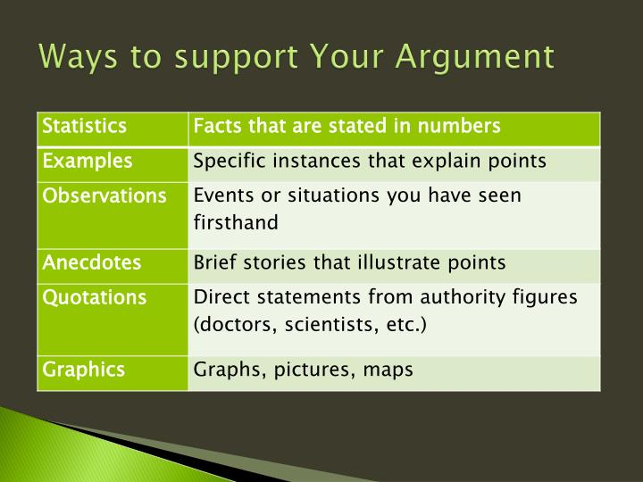 Ways to support Your Argument