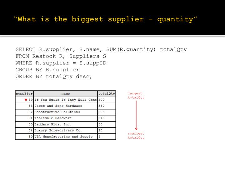 """What is the biggest supplier – quantity"""