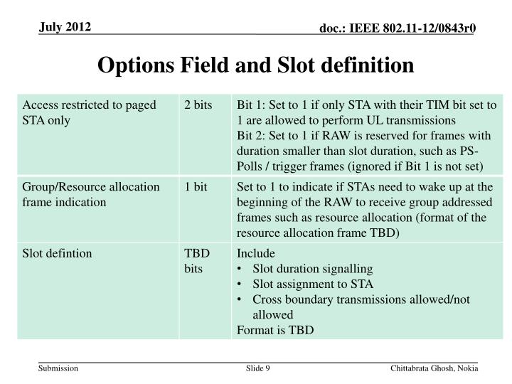 Options Field and Slot definition